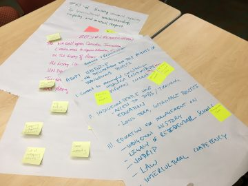 """""""What is Your Call to Action?"""" Activity (photo: Amy Perreault)"""
